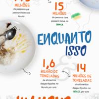 Zero desperdício de alimentos: Hellmann's e Comida Invisível criam projeto para reduzir perdas e ajudar quem precisa de comida