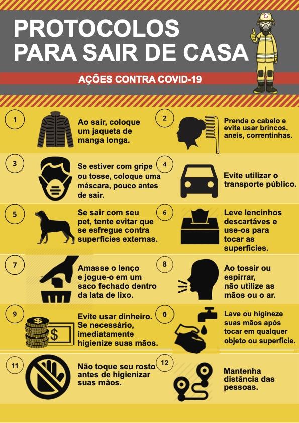 (Covid19) Prevenção - Protocolos para sair de casa