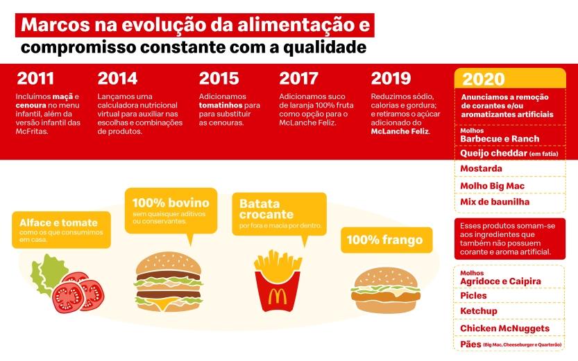 17-09-Infogra-#769fico-nutricional-MCD